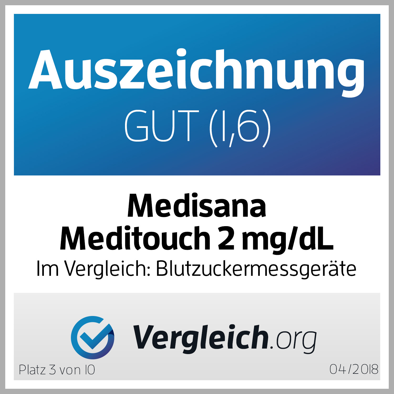 Auszeichnung_Medisana-Meditouch-2-mg_dL