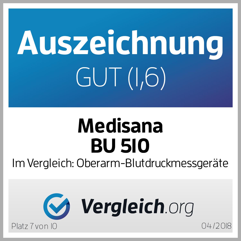 auszeichnung_Medisana-BU-510