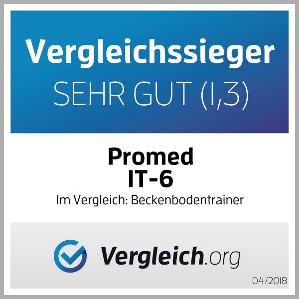 promed-it-6-beckenbodentrainer